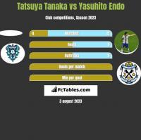 Tatsuya Tanaka vs Yasuhito Endo h2h player stats