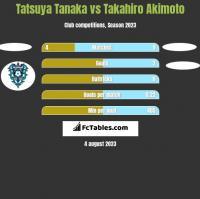 Tatsuya Tanaka vs Takahiro Akimoto h2h player stats