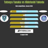 Tatsuya Tanaka vs Hidetoshi Takeda h2h player stats