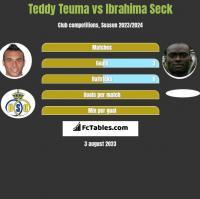 Teddy Teuma vs Ibrahima Seck h2h player stats