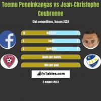 Teemu Penninkangas vs Jean-Christophe Coubronne h2h player stats