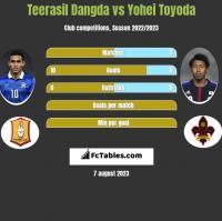 Teerasil Dangda vs Yohei Toyoda h2h player stats