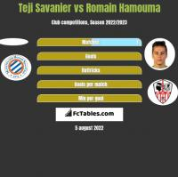 Teji Savanier vs Romain Hamouma h2h player stats