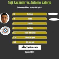 Teji Savanier vs Antoine Valerio h2h player stats