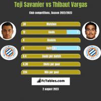 Teji Savanier vs Thibaut Vargas h2h player stats