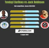 Tendayi Darikwa vs Jack Robinson h2h player stats