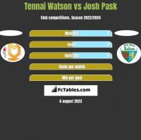 Tennai Watson vs Josh Pask h2h player stats