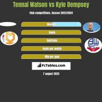 Tennai Watson vs Kyle Dempsey h2h player stats