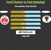 Terell Thomas vs Paul Kalambayi h2h player stats