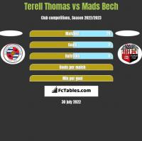 Terell Thomas vs Mads Bech h2h player stats