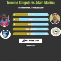 Terence Kongolo vs Adam Masina h2h player stats