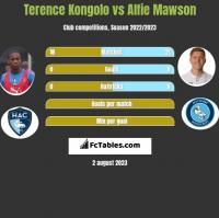 Terence Kongolo vs Alfie Mawson h2h player stats