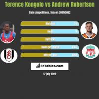 Terence Kongolo vs Andrew Robertson h2h player stats
