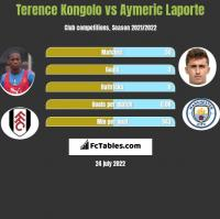 Terence Kongolo vs Aymeric Laporte h2h player stats