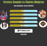 Terence Kongolo vs Charles Mulgrew h2h player stats