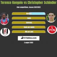 Terence Kongolo vs Christopher Schindler h2h player stats