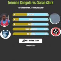 Terence Kongolo vs Ciaran Clark h2h player stats