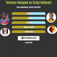 Terence Kongolo vs Craig Cathcart h2h player stats