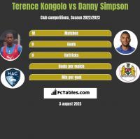 Terence Kongolo vs Danny Simpson h2h player stats