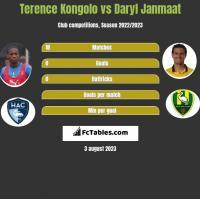 Terence Kongolo vs Daryl Janmaat h2h player stats