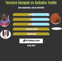 Terence Kongolo vs DeAndre Yedlin h2h player stats