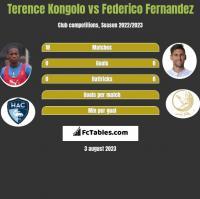 Terence Kongolo vs Federico Fernandez h2h player stats