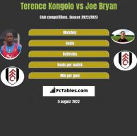 Terence Kongolo vs Joe Bryan h2h player stats