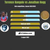 Terence Kongolo vs Jonathan Hogg h2h player stats