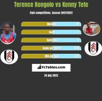 Terence Kongolo vs Kenny Tete h2h player stats