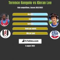 Terence Kongolo vs Kieran Lee h2h player stats