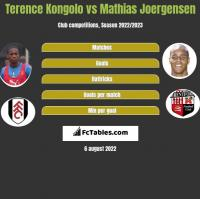 Terence Kongolo vs Mathias Joergensen h2h player stats