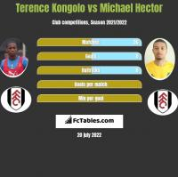 Terence Kongolo vs Michael Hector h2h player stats