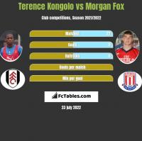 Terence Kongolo vs Morgan Fox h2h player stats