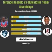 Terence Kongolo vs Oluwatosin 'Tosin' Adarabioyo h2h player stats