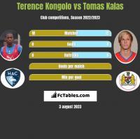 Terence Kongolo vs Tomas Kalas h2h player stats
