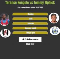 Terence Kongolo vs Tommy Elphick h2h player stats