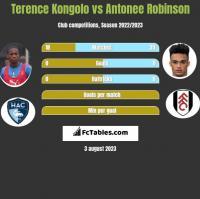 Terence Kongolo vs Antonee Robinson h2h player stats
