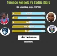 Terence Kongolo vs Cedric Kipre h2h player stats
