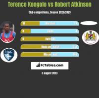 Terence Kongolo vs Robert Atkinson h2h player stats