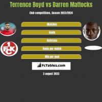 Terrence Boyd vs Darren Mattocks h2h player stats