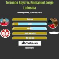 Terrence Boyd vs Emmanuel Jorge Ledesma h2h player stats