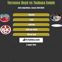Terrence Boyd vs Tsubasa Endoh h2h player stats