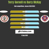 Terry Gornell vs Barry McKay h2h player stats