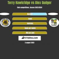 Terry Hawkridge vs Alex Gudger h2h player stats