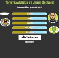 Terry Hawkridge vs Jamie Reckord h2h player stats