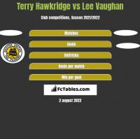 Terry Hawkridge vs Lee Vaughan h2h player stats