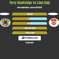 Terry Hawkridge vs Liam Daly h2h player stats