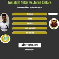 Tesfaldet Tekie vs Jerell Sellars h2h player stats