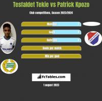 Tesfaldet Tekie vs Patrick Kpozo h2h player stats