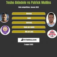 Tesho Akindele vs Patrick Mullins h2h player stats